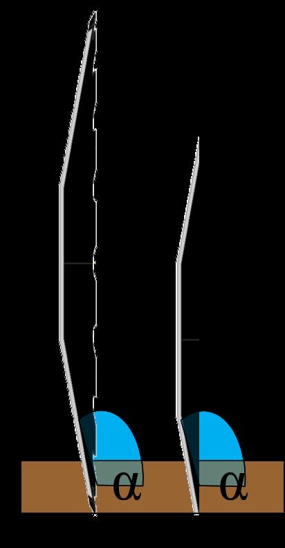 Уникалната форма и нарези на дисковете